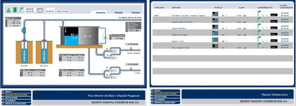 SistemaTelecontrol1